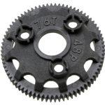 TRX4676