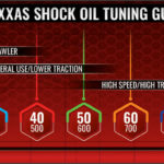 201120-Shock-Oils-Tuning-Guide